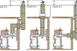 Схемы дымоходов для агрегатов, работающих на твердом топливе
