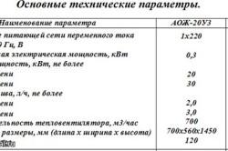 Технические параметры печи на отработанном масле