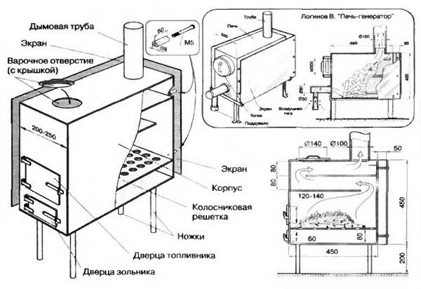 Типовая конструкция печи-буржуйки