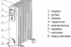 Устройство обогревателя