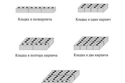 Основные виды кладки кирпича
