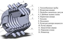 Схематическое устройство печи Булерьян