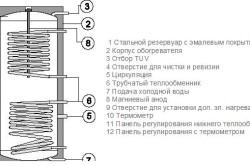 Схема бойлера косвенного нагрева
