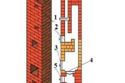 Схема основных элементов отопительной печи.