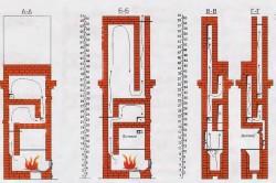 Схема отопительно-варочной печи Кузнецова