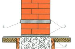 Фундамент камина в «скользкой опалубке»