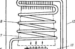 Рисунок 1.Схема устройства газового нагревателя воды
