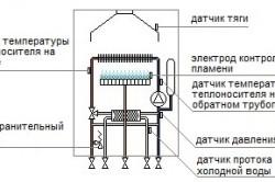 Датчики газового котла