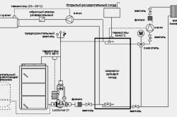 Схема обвязки электрического котла отопления
