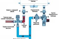 Схема монтажа труб и запорных кранов для бойлера