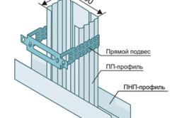 Крепление металлопрофиля к стене