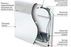 Конструкция навесного масляного обогревателя