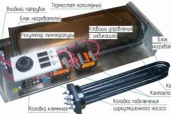 Схема устройства ТЭНового электрокотла