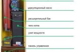 Общее устройство электрического котла.