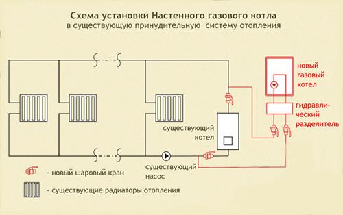 Схема монтажа газового котла в существующую систему отопления.