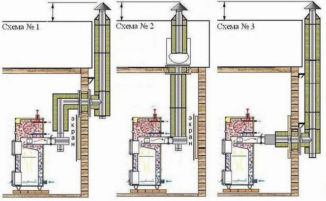 Схемы устройства дымохода