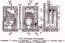 Схема и конструктивные особенности одного из вариантов печи Кузнецова