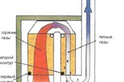 Схема экономичного домашнего газового котла
