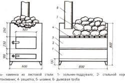 Схема устройства печи-каменки из листовой стали