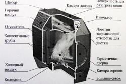 Схема устройства печи калорифера
