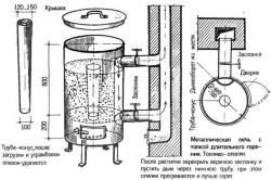 Схема печи на опилках из бочки, с основными размерами