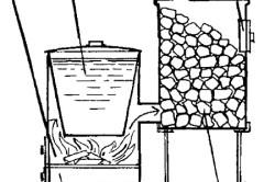 Устройство металлической печи-каменки: 1 - Топливник; 2 - Бак с крышкой; 3 - Паровая дверка; 4 - Каменка; 5 - Зольник.