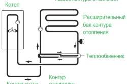 Схема подключения газового котла через теплообменник.