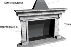 Пример декоративного камина