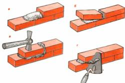 Этапы кирпичной кладки