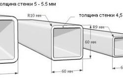 Размеры популярных профилированных труб