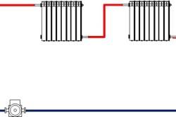 Схема с принудительной циркуляцией двухконтурного котла