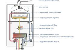 Схема устройства газового котла.