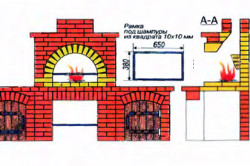 Схема кирпичного камина барбекю