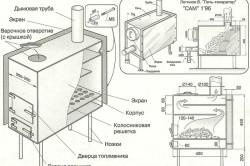 Схема монтажа печки буржуйки