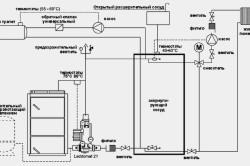 Схема подключения и обвязки электрического котла