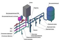 Схема отопительной системы частного дома.