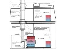 Схема устройства печи Булерьян с водяным контуром