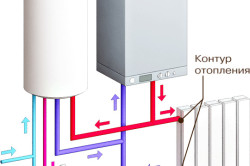 Принцип подключения бойлера косвенного нагрева