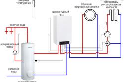 Схема подключения газового бойлера