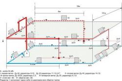 Схема подключения газового котла к системе отопления двухэтажного дома