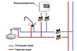 Монтаж электрического проточного водонагревателя