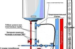 Схема слива воды из бойлера
