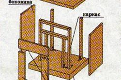 Схема каркаса декоративного самодельного камина