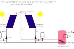 Схема теплообменника