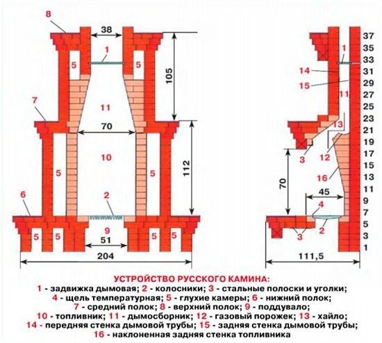 Как построить кирпичный дом пошаговая инструкция