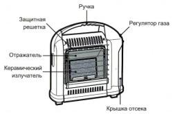 Обогреватель газовый керамический