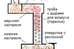 Схема системы отопления гаража на основе отработанных материалов