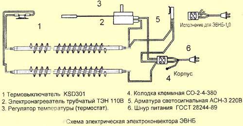 Электрическая схема конвектора ресанта