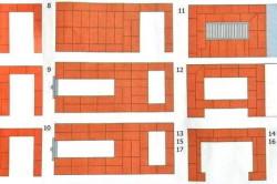 Схема 1. Порядовки с 1-го по 17 ряд