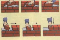Схема кладки кирпича способом вприсык